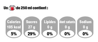 calories et sucres coca cola