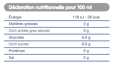 sprite declaration nutritiionelle